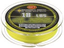 Gliss Fishing Line